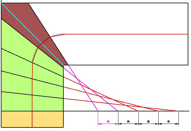 koordinatenmethode_1