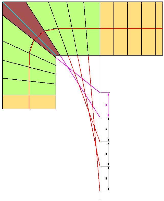 koordinatenmethode_2